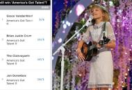 americas-got-talent-finals-grace-vanderwaal