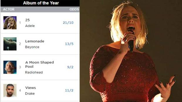 adele grammy predictions