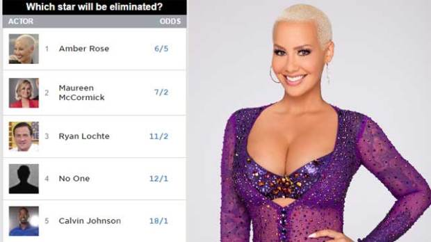 amber rose dancing with the stars dwts predictions