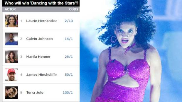 laurie hernandez dancing with the stars dwts predictions