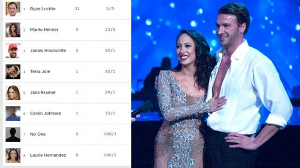 ryan lochte dancing with the stars dwts