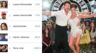 dancing with the stars laurie hernandez val chmerkovskiy dwts