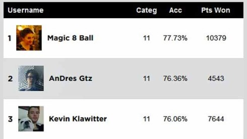 golden-globe-tv-predictions-scores