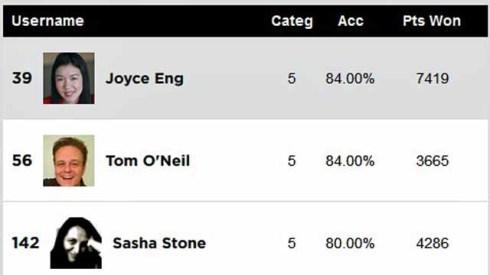 SAG-film-experts-prediction-scores