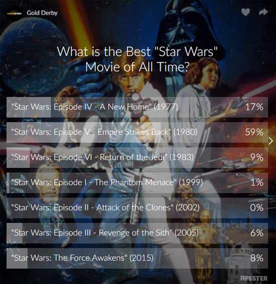best star wars movie poll results