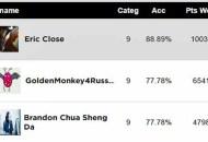 Razzie Users Prediction Score Report
