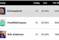 WGA Users Predictions Score Report