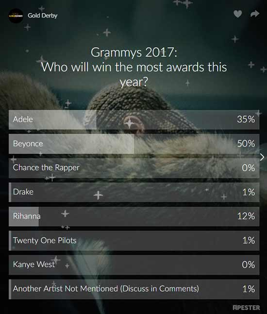 grammy poll results biggest winner