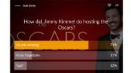 jimmy-kimmel-oscar-host-poll-results