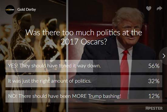 oscars donald trump poll