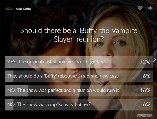 buffy the vampire slayer poll results