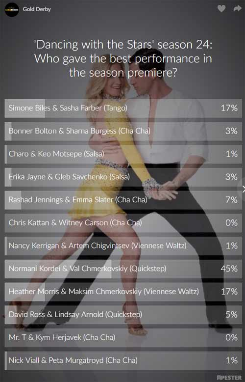 dancing with the stars week 1 poll results