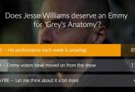 jesse-williams-poll-results
