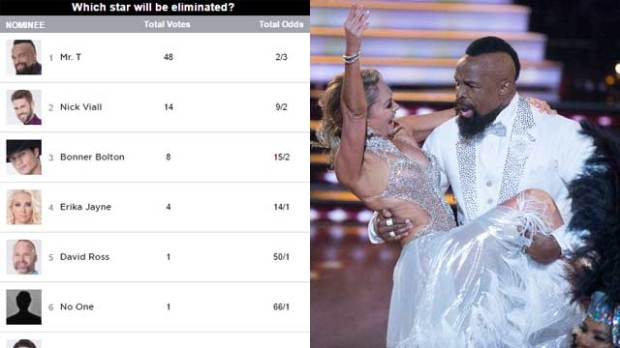 dancing with the stars week 4 elimination predictions mr t most memorable year night
