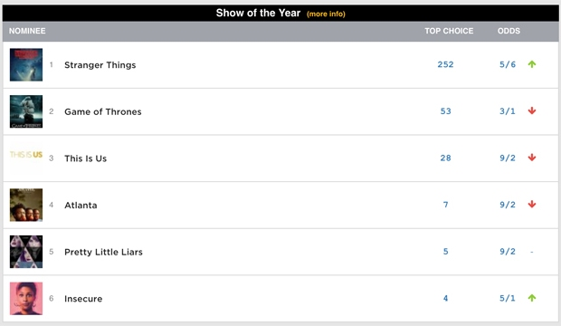 mtv-show-of-the-year