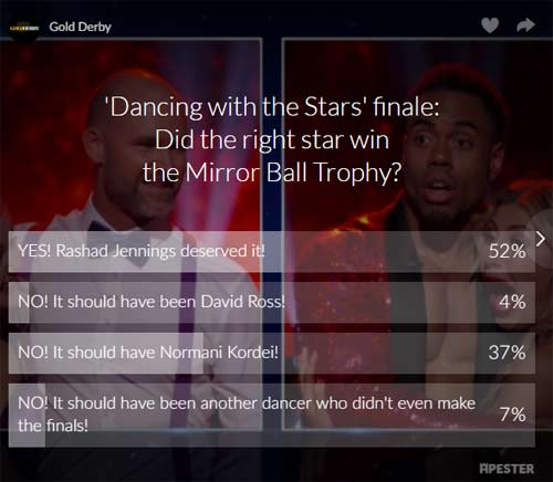 dancing with the stars poll results mirror ball trophy dwts