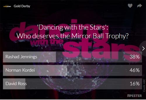 dancing with the stars poll results dwts