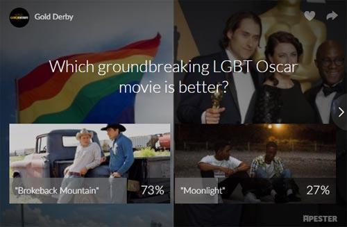lgbt oscar poll results