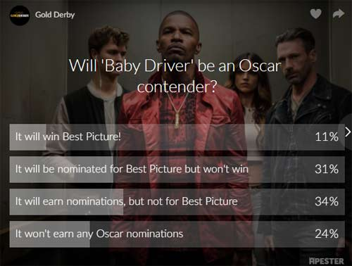 baby driver oscars poll results