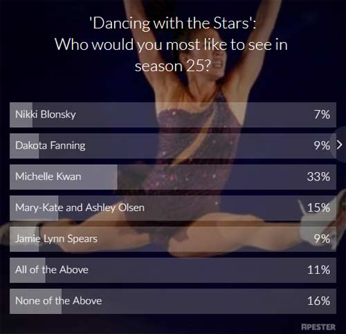 michelle kwan dancing with the stars dwts