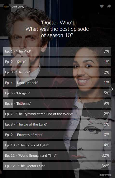 doctor who poll results the doctor falls best episode of season 10