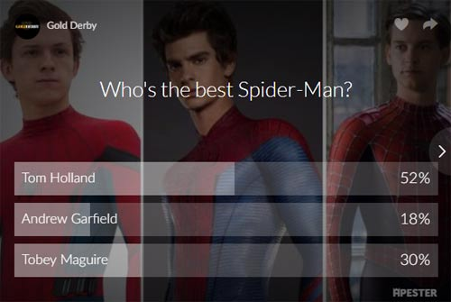 spider man homecoming poll results