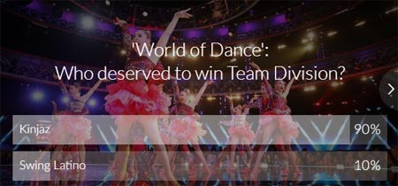 world of dance team division finale poll results