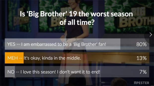 big-brother-19-worst-season-poll-results
