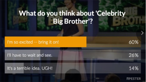 celebrity-big-brother-poll-results