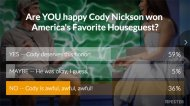 cody-nickson-americas-favorite-houseguest-poll-results