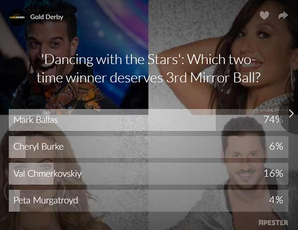 dancing with the stars mirror ball trophy poll results dwts