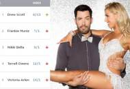 drew scott dancing with the stars dwts