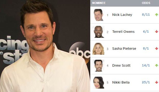 nick lachey dancing with the stars