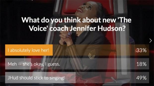 jennifer-hudson-the-voice-poll-results
