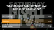 saturday-night-live-season-43-poll-results