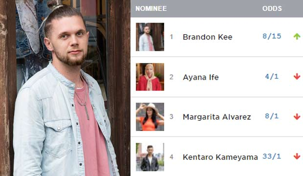 brandon kee project runway predictions