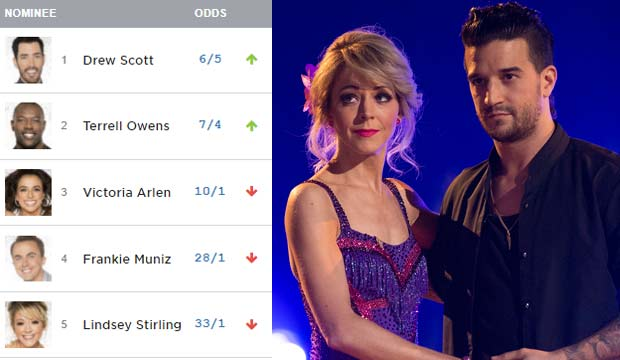 lindsey stirling dancing with the stars