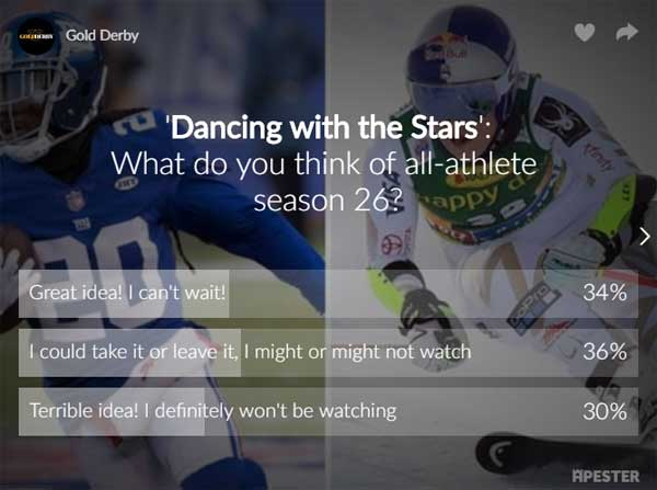 dancing with the stars sports poll results