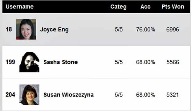 SAG Awards Film Predictions Score Report Experts
