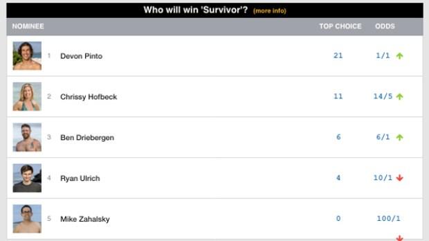 survivor-finale-predictions-dec-14