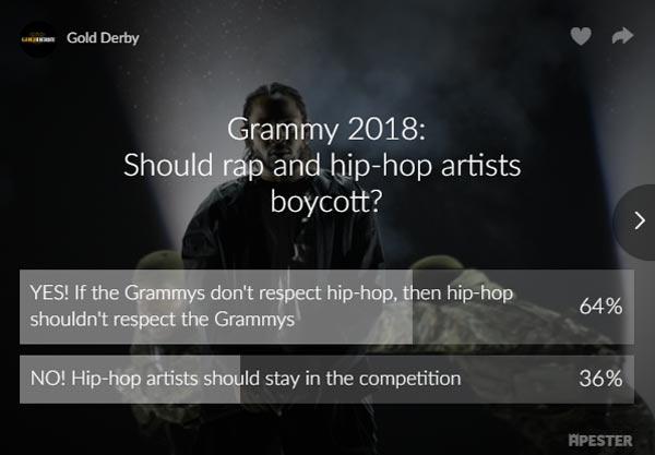 Kendrick Lamar Grammys 2018 poll
