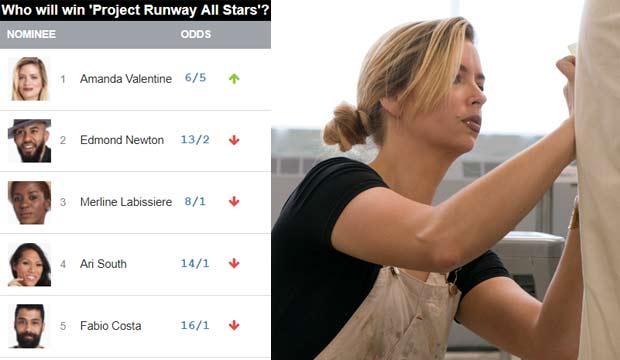 Amanda Valentine Project Runway All Stars