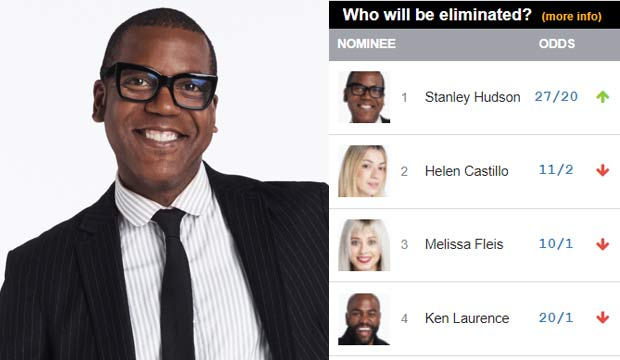Stanley Hudson Project Runway All Stars