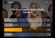 the-four-judges-poll-results