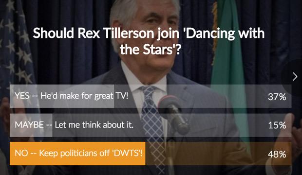 rex-tillerson-poll-results