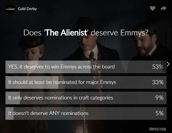 the alienist poll results