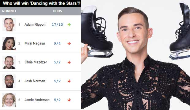 Adam Rippon Dancing with the Stars Athletes