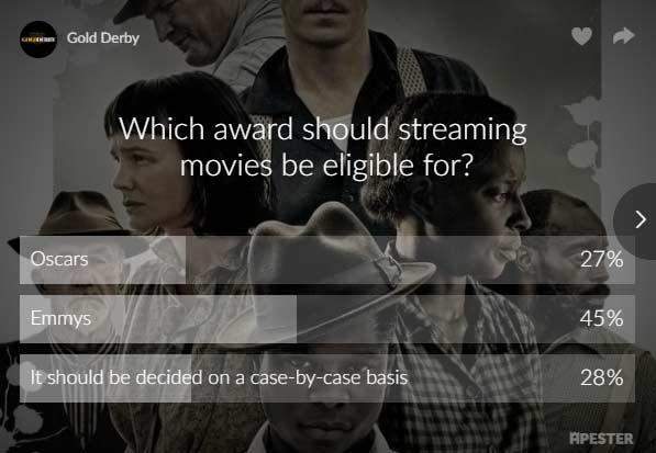 netflix emmys oscars poll results