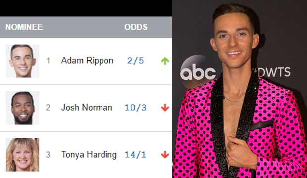Adam Rippon, Dancing with the Stars Athletes
