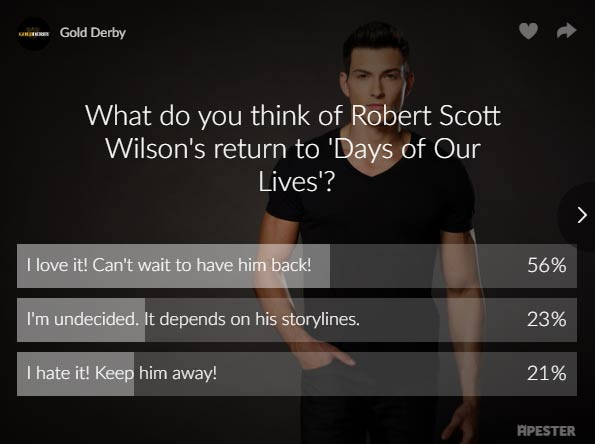 days of our lives poll results robert scott wilson